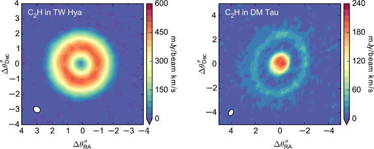 Images of C2H, a very simple hydrocarbon, show tremendous structure with rings of emission that we believe are related to the early stages of planet formation